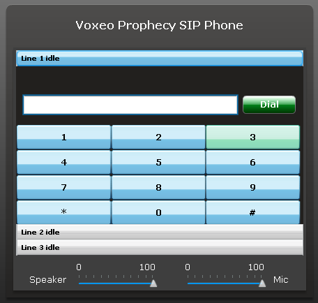 Voxeo Prophecy